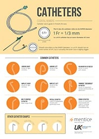 Catheters_A4_Infographics-200.jpg